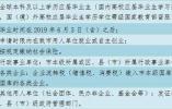 本科1万硕士3万博士5万 杭州引才发放补贴 即日起受理