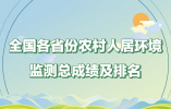 这份2019年的成绩单 浙江勇夺全国第一!