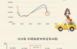 """最新调查!中国女性""""花钱排行榜""""出炉!温州女人最爱的是..."""
