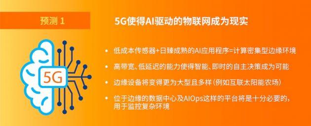 NetApp首席战略官:5G时代边缘计算环境比云计算更具颠覆性