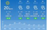 秋分节气不见秋!宁波还要连晴几天 白天注意防暑
