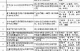 """暴增四成还不算!省科技大会获奖项目""""宁波成色""""含金量十足"""