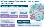 疫情深刻影响全球经济发展前景