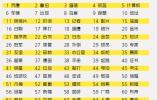 世界脑力锦标赛宁波赛区冠军5分钟时间记住89个随机词语