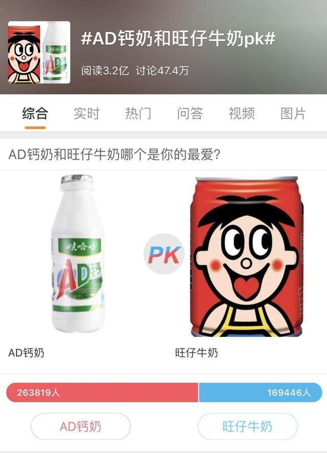 AD钙奶PK旺仔牛奶背后,二者卖不动业绩多年下滑,专家疑炒作