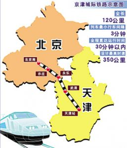 京津城际铁路